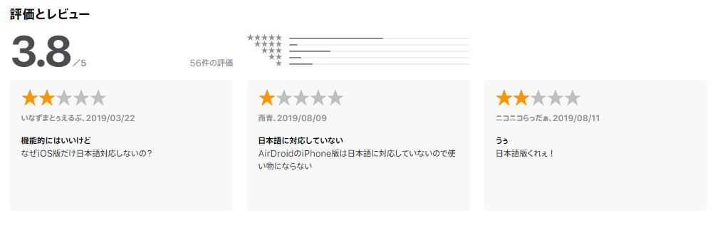 AirDroidのApp Storeの口コミ