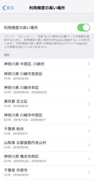 iphone利用頻度の高い場所